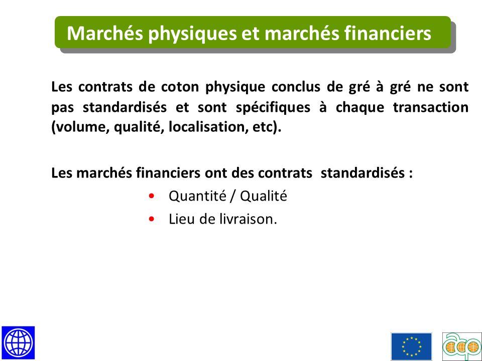 Marchés physiques et marchés financiers