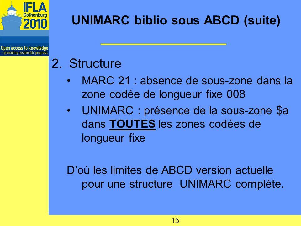 UNIMARC biblio sous ABCD (suite)