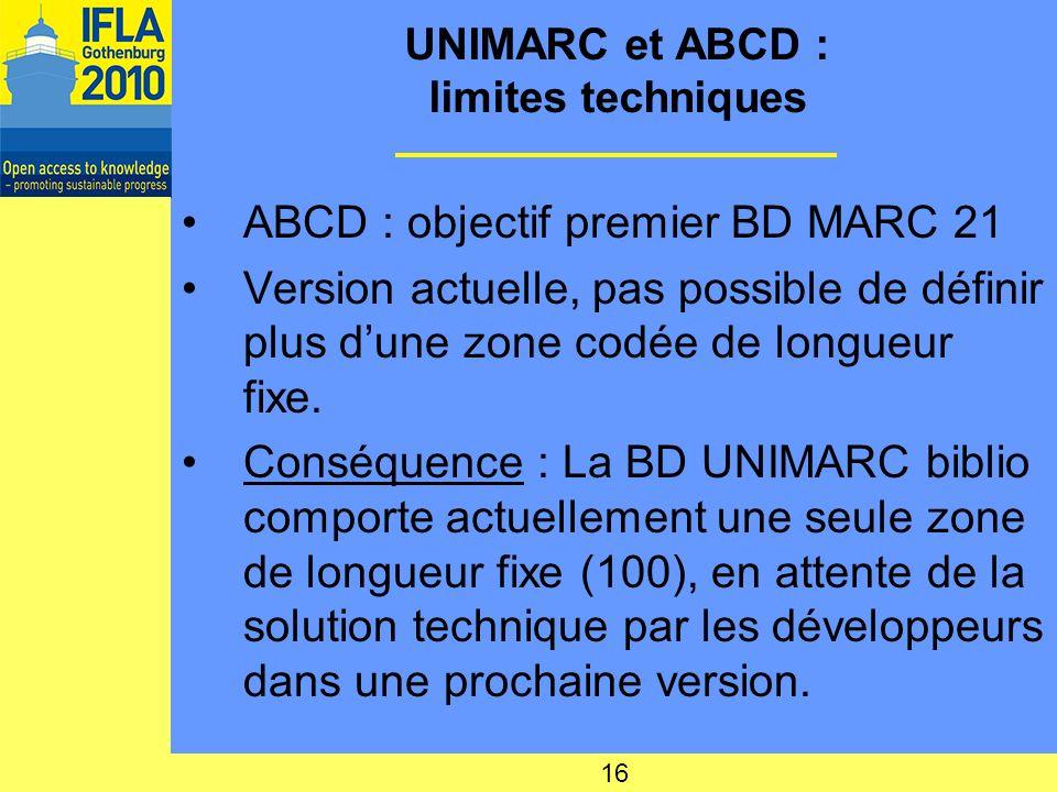 UNIMARC et ABCD : limites techniques