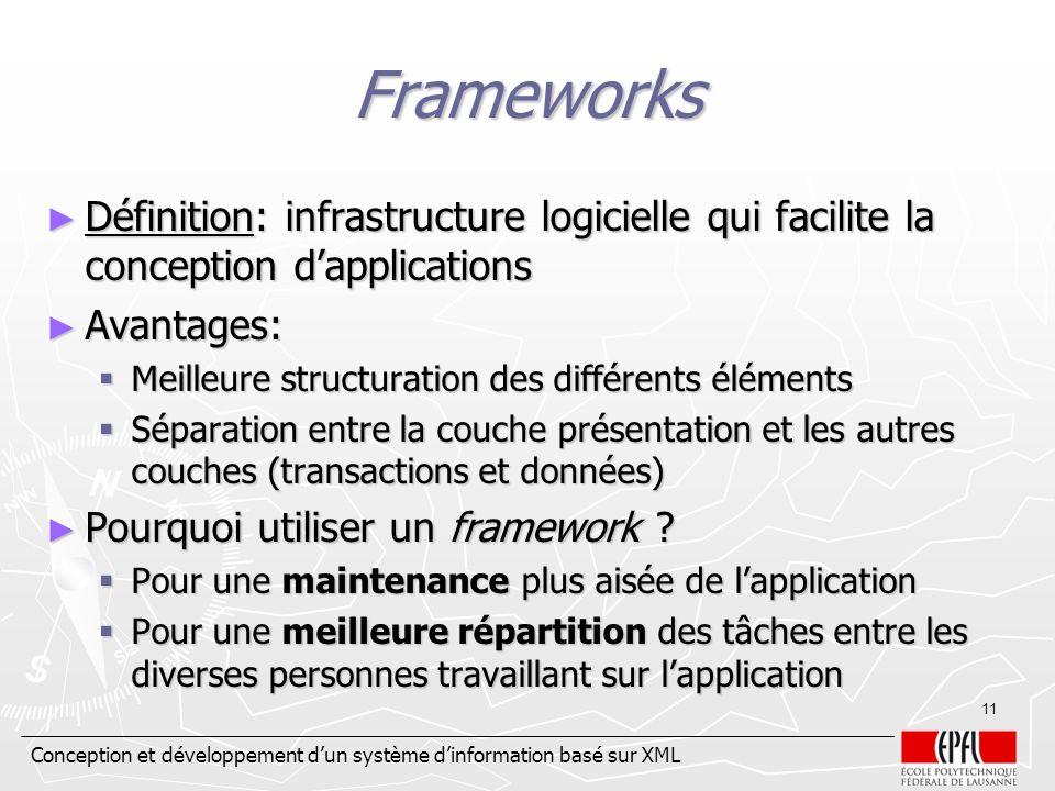 Frameworks Définition: infrastructure logicielle qui facilite la conception d'applications. Avantages: