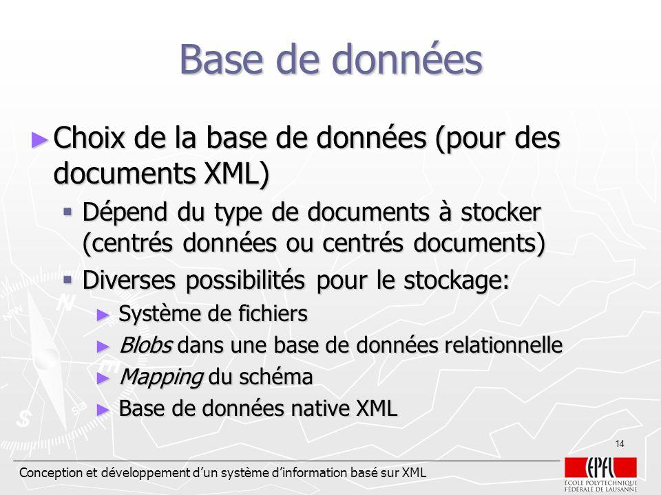 Base de données Choix de la base de données (pour des documents XML)