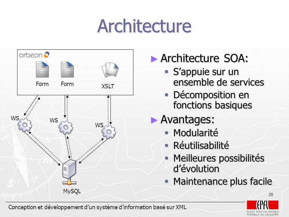 Architecture Architecture SOA: Avantages: