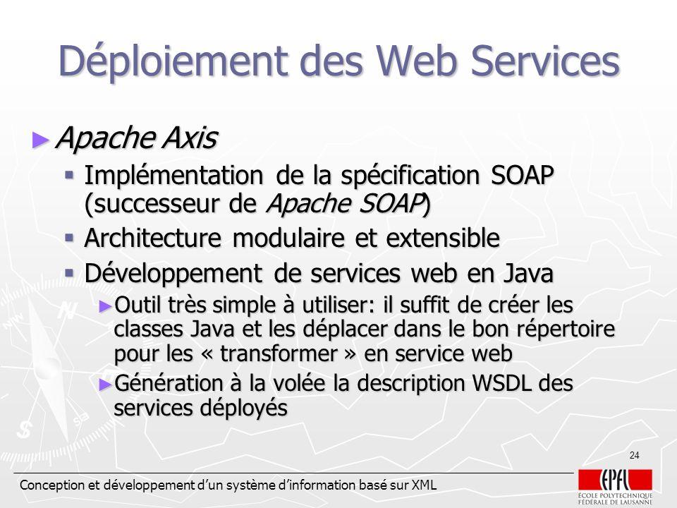 Déploiement des Web Services