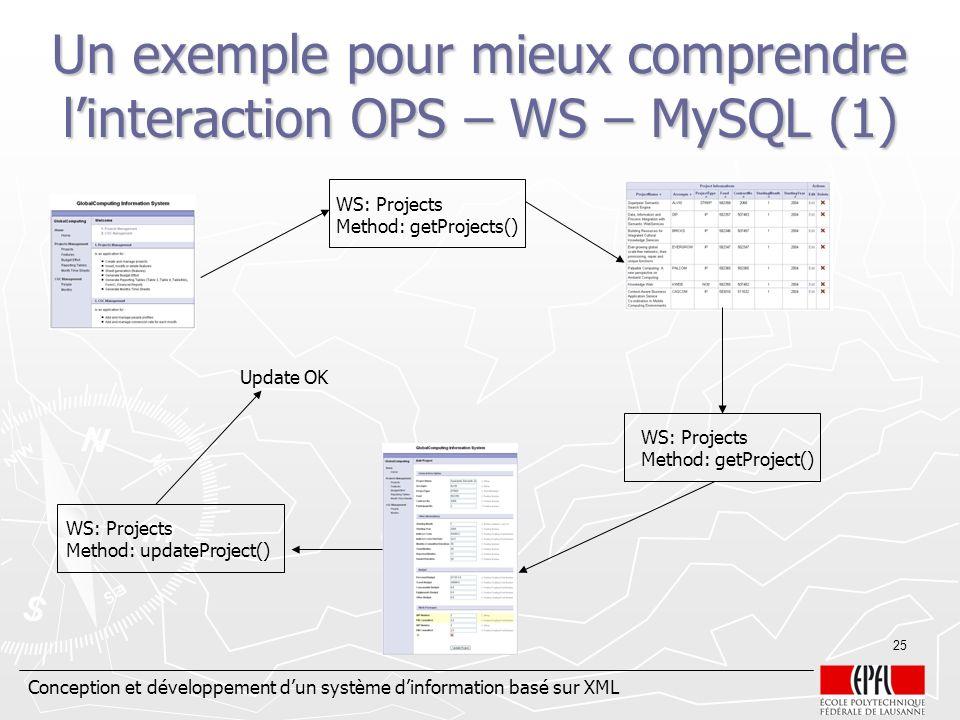 Un exemple pour mieux comprendre l'interaction OPS – WS – MySQL (1)