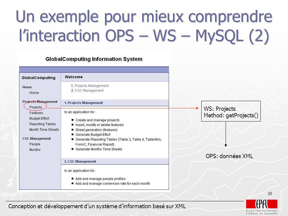 Un exemple pour mieux comprendre l'interaction OPS – WS – MySQL (2)