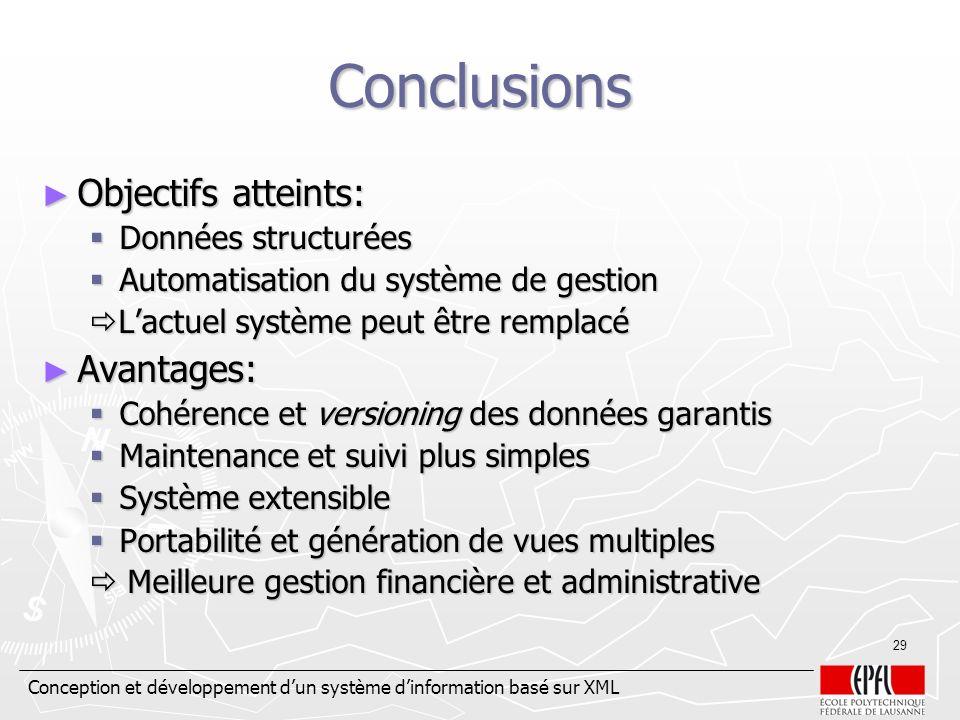 Conclusions Objectifs atteints: Avantages: Données structurées