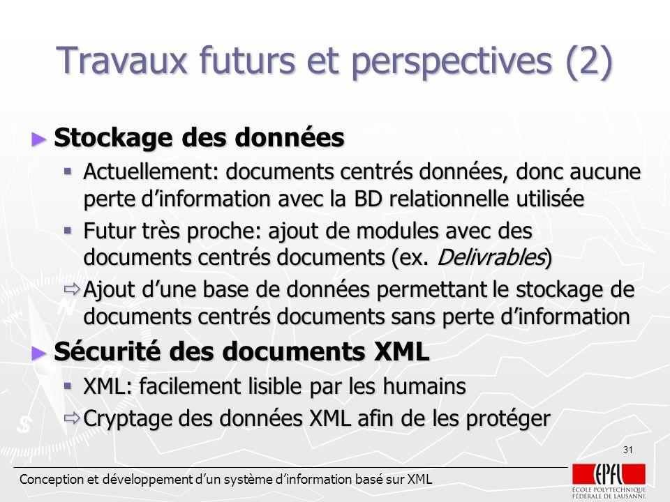 Travaux futurs et perspectives (2)