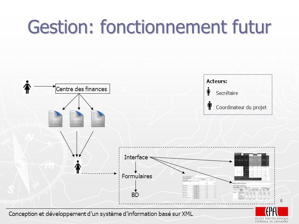 Gestion: fonctionnement futur