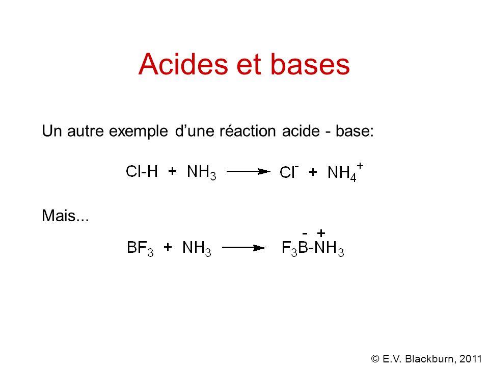 Acides et bases Un autre exemple d'une réaction acide - base: Mais...