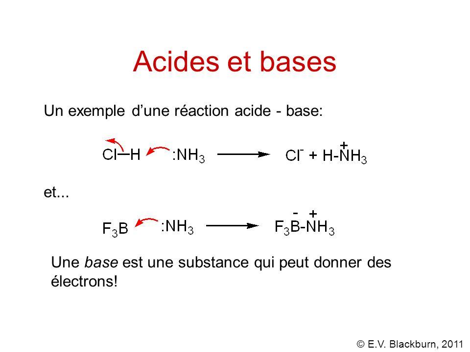 Acides et bases Un exemple d'une réaction acide - base: et...