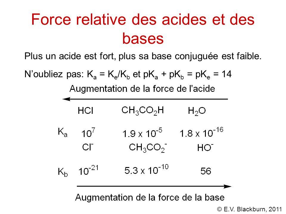 Force relative des acides et des bases