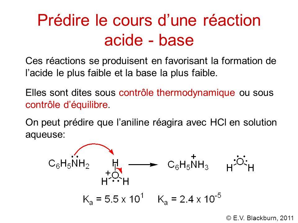 Prédire le cours d'une réaction acide - base