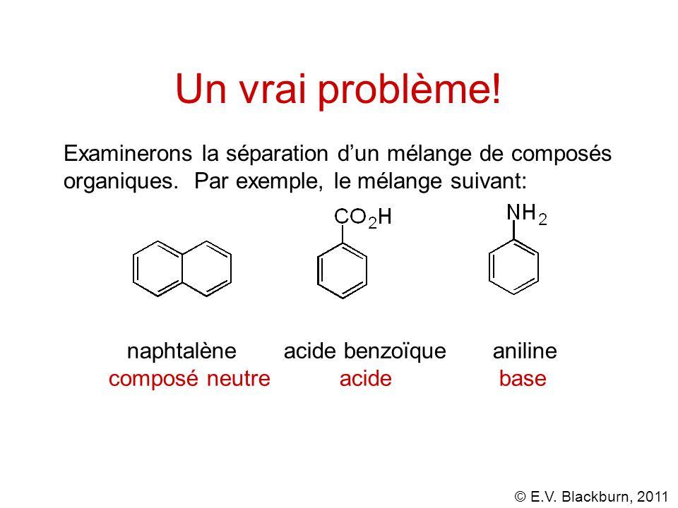 Un vrai problème! Examinerons la séparation d'un mélange de composés organiques. Par exemple, le mélange suivant: