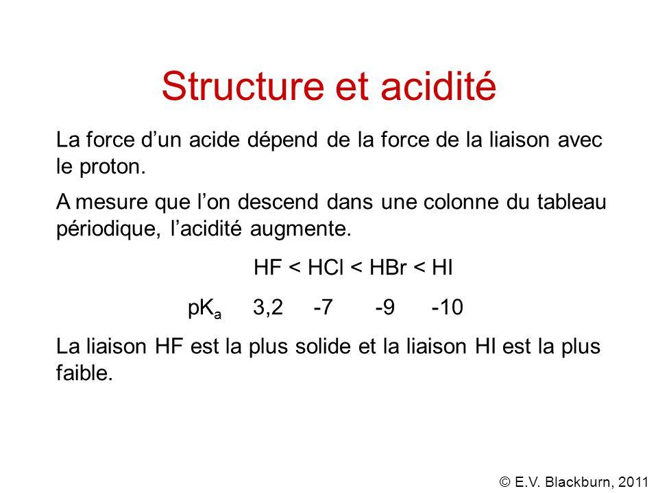 Structure et acidité La force d'un acide dépend de la force de la liaison avec le proton.