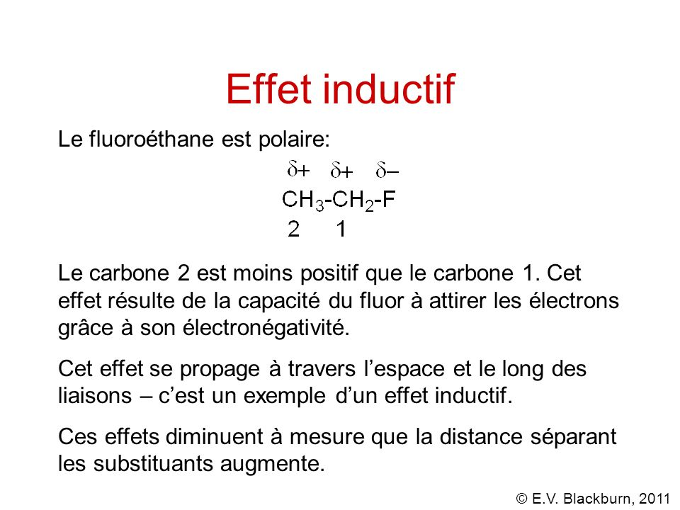 Effet inductif Le fluoroéthane est polaire: