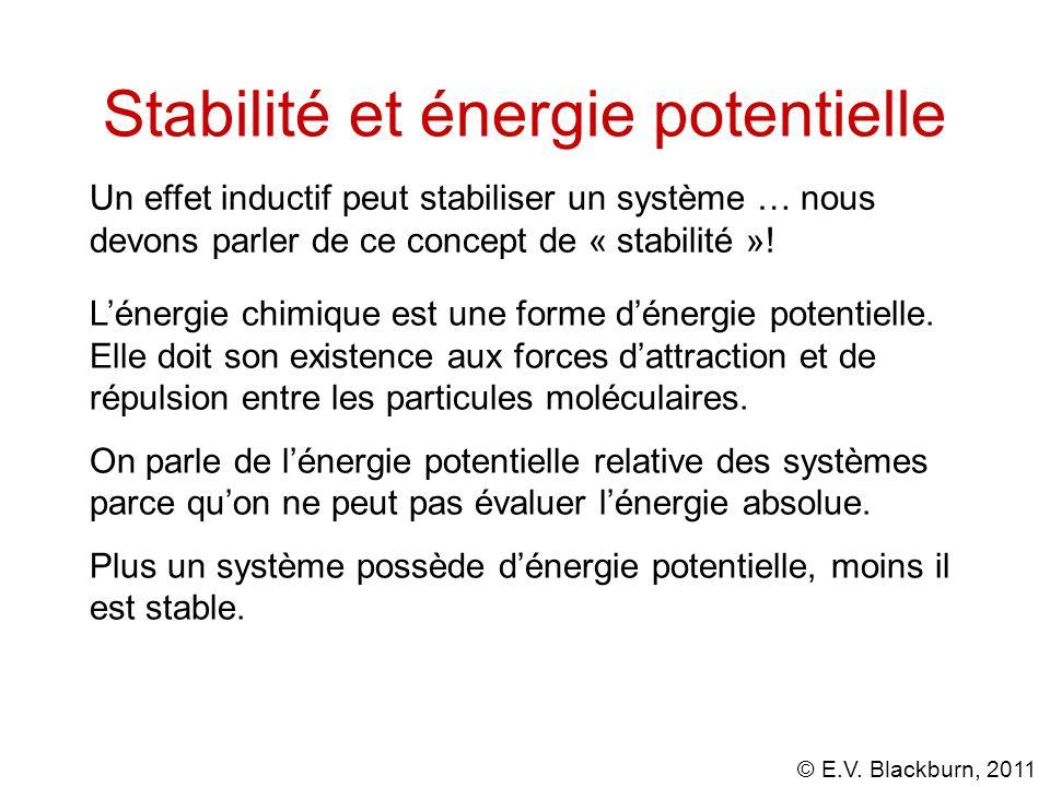 Stabilité et énergie potentielle