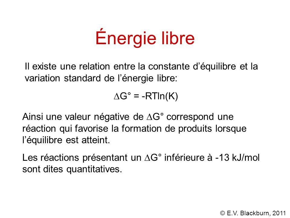 Énergie libre Il existe une relation entre la constante d'équilibre et la variation standard de l'énergie libre: