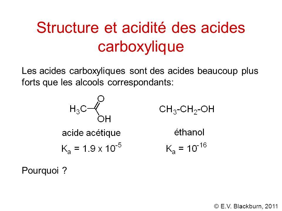 Structure et acidité des acides carboxylique