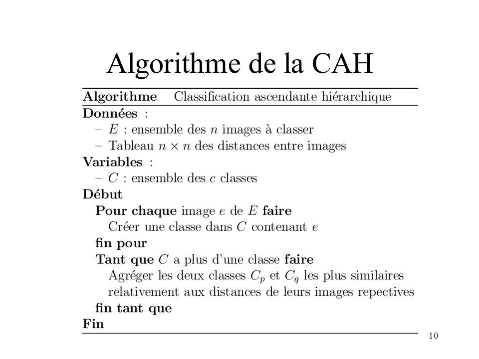 Algorithme de la CAH
