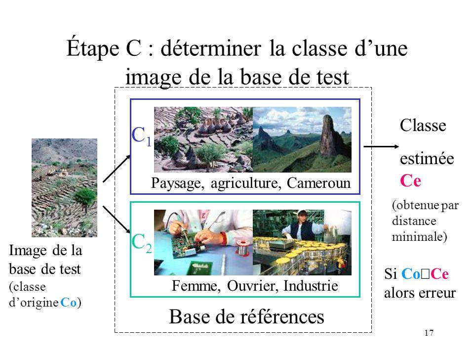 Étape C : déterminer la classe d'une image de la base de test