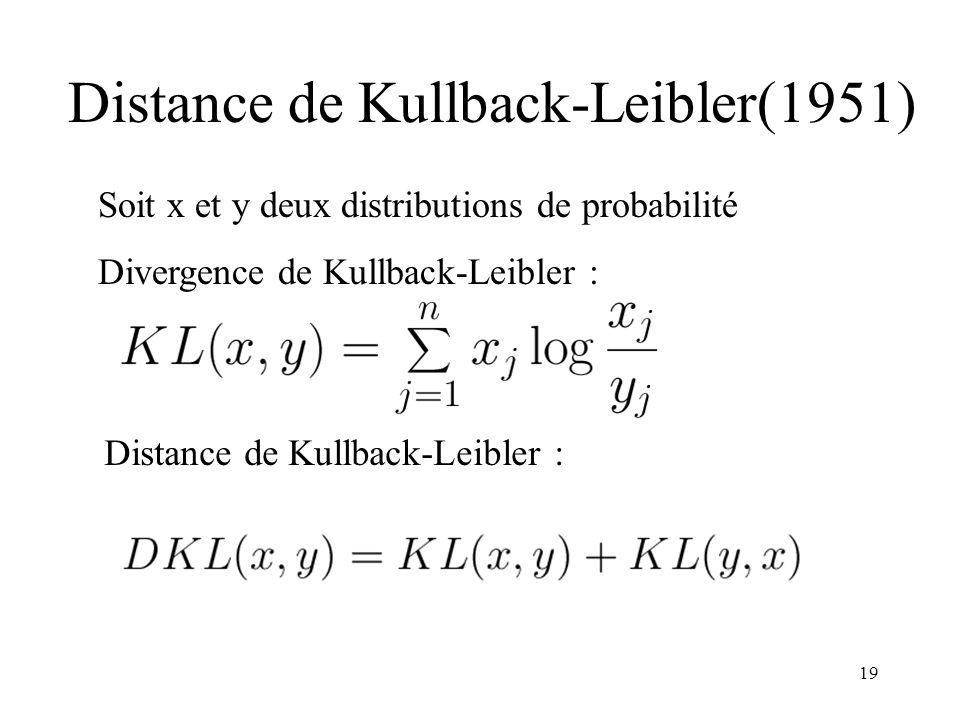 Distance de Kullback-Leibler(1951)