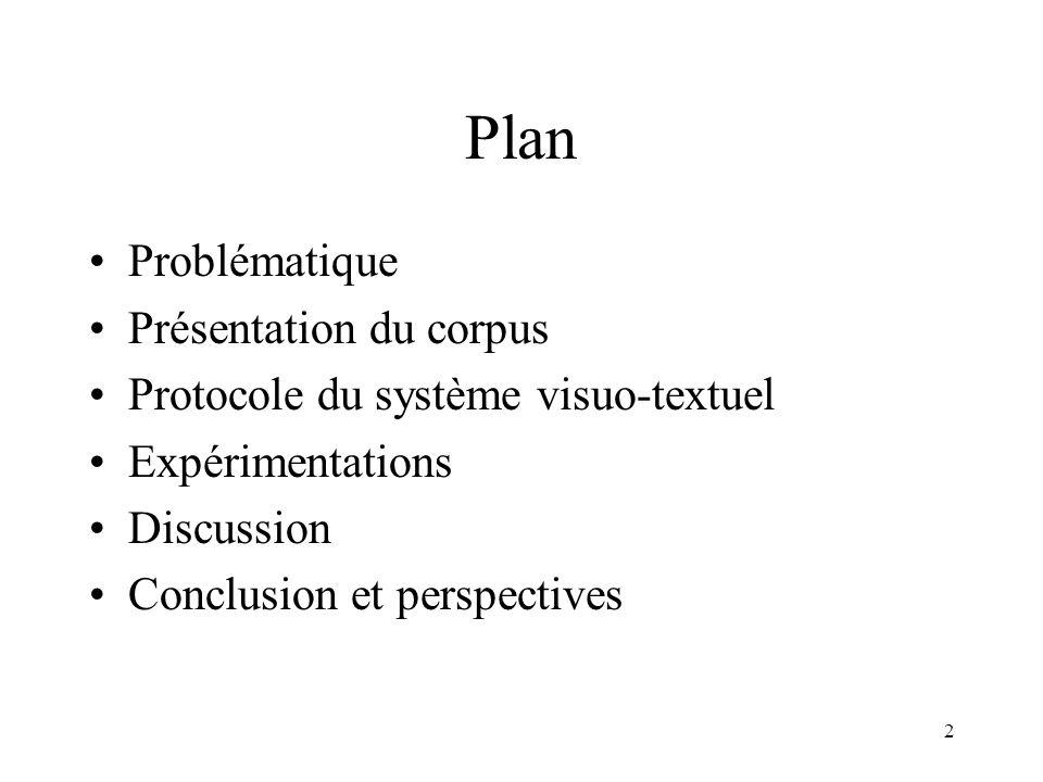 Plan Problématique Présentation du corpus