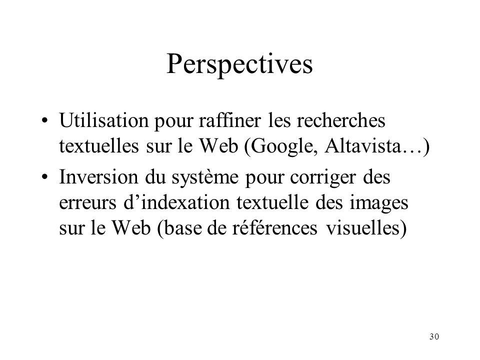 Perspectives Utilisation pour raffiner les recherches textuelles sur le Web (Google, Altavista…)