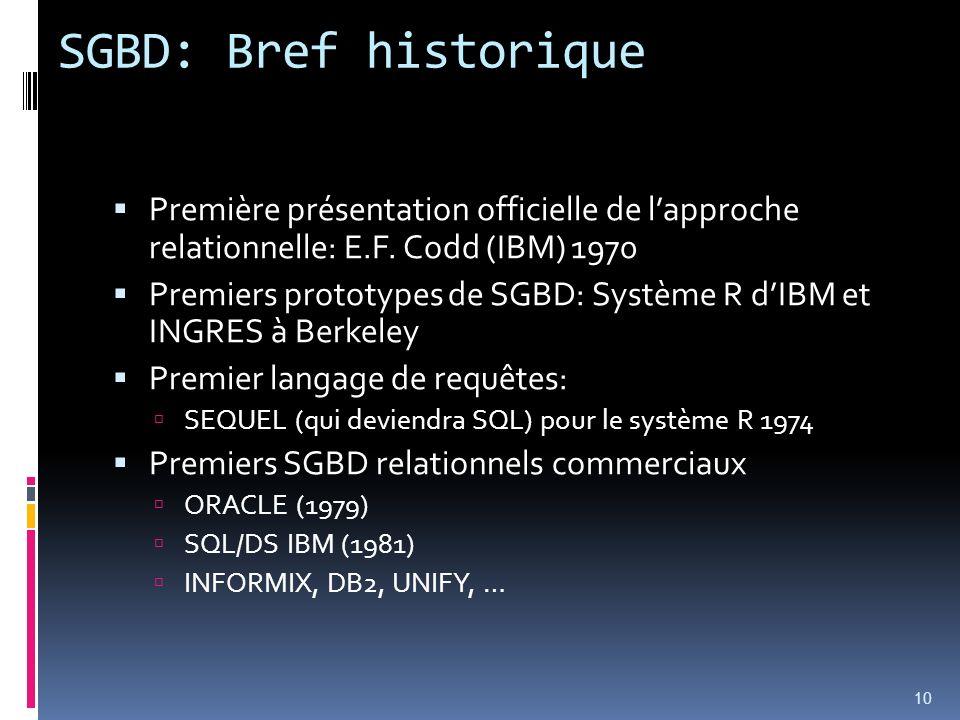 SGBD: Bref historique Première présentation officielle de l'approche relationnelle: E.F. Codd (IBM) 1970.