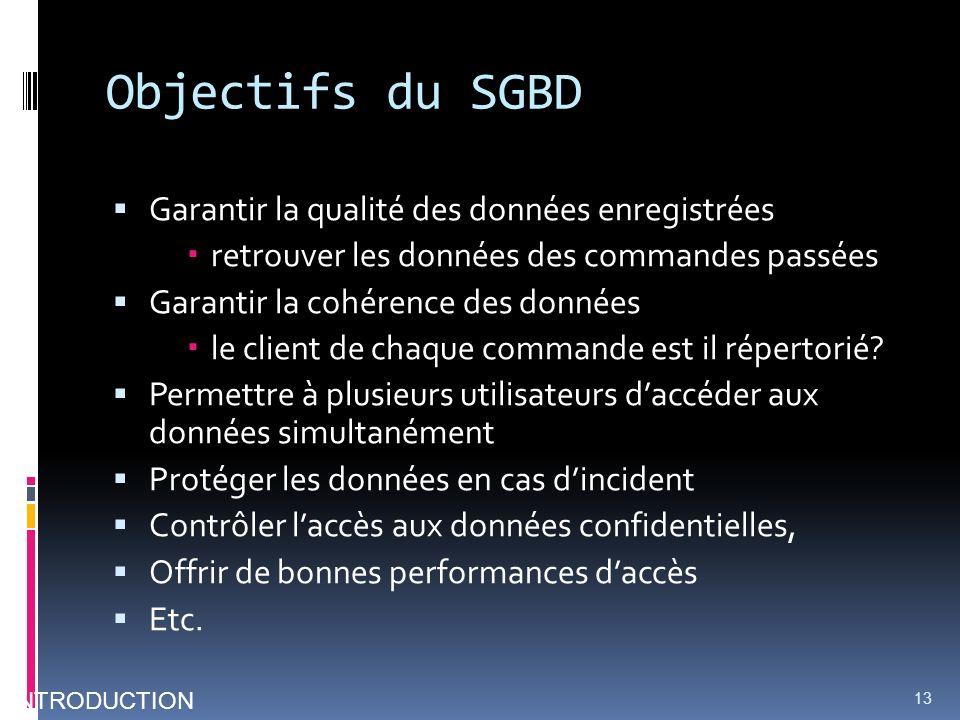 Objectifs du SGBD Garantir la qualité des données enregistrées