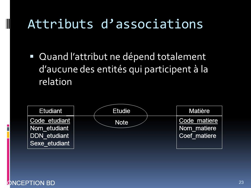 Attributs d'associations