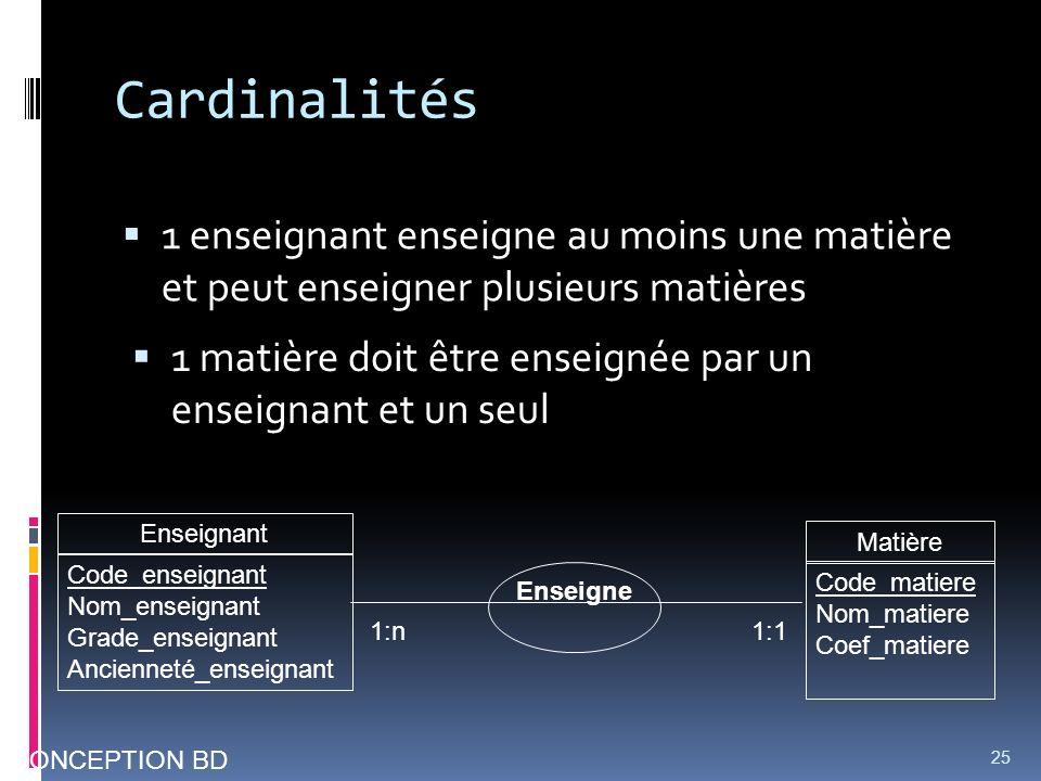 Cardinalités 1 enseignant enseigne au moins une matière et peut enseigner plusieurs matières.