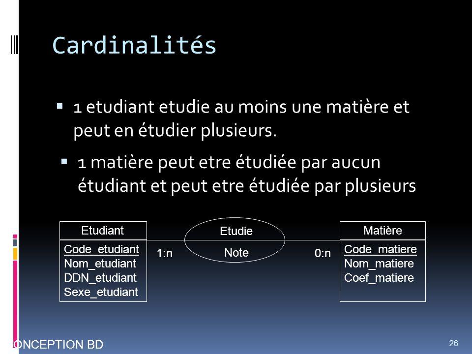 Cardinalités 1 etudiant etudie au moins une matière et peut en étudier plusieurs.
