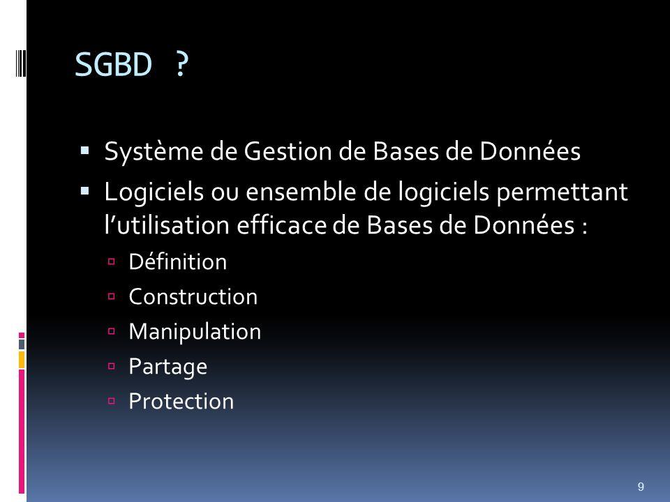 SGBD Système de Gestion de Bases de Données