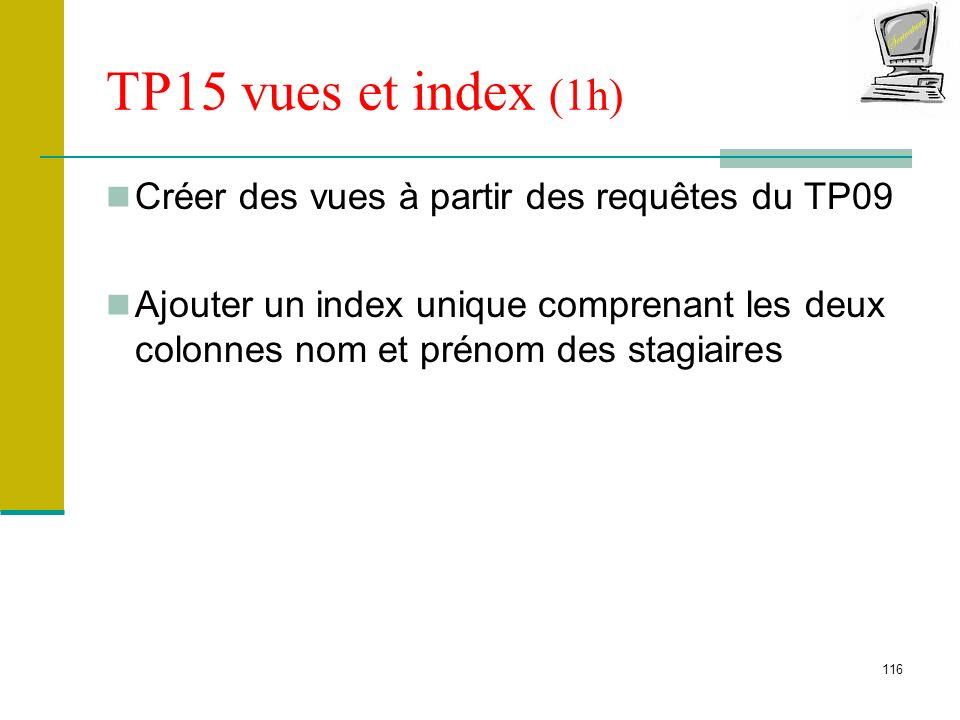 TP15 vues et index (1h) Créer des vues à partir des requêtes du TP09