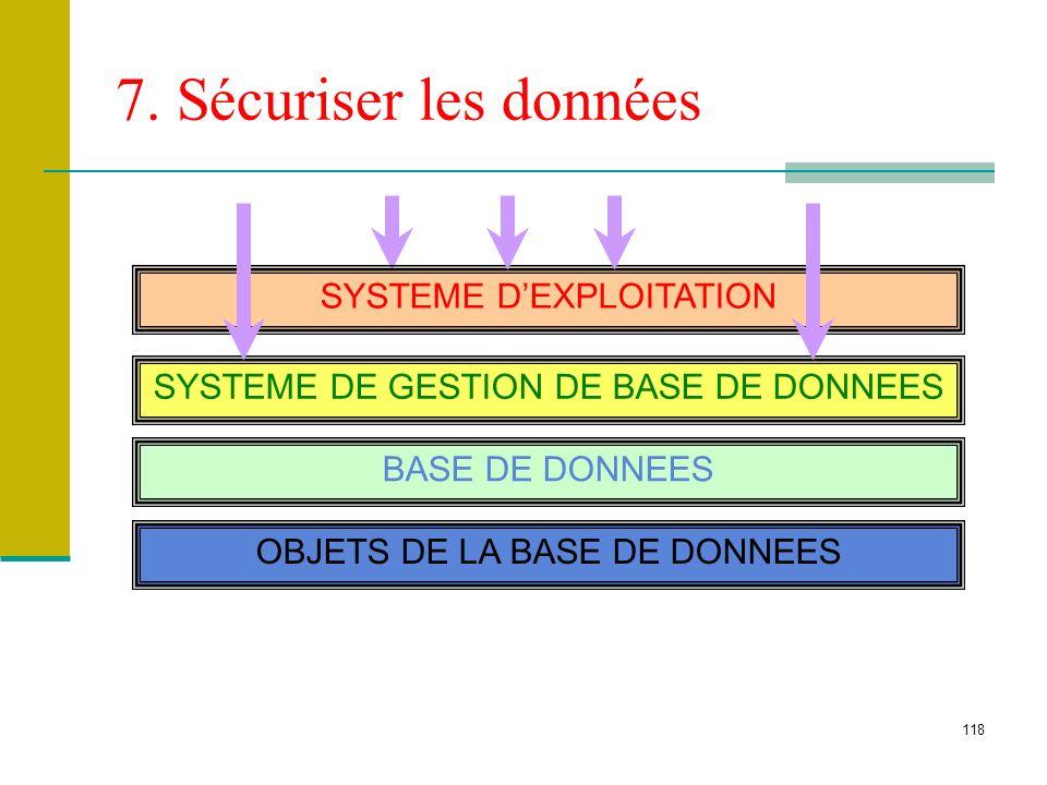7. Sécuriser les données SYSTEME D'EXPLOITATION