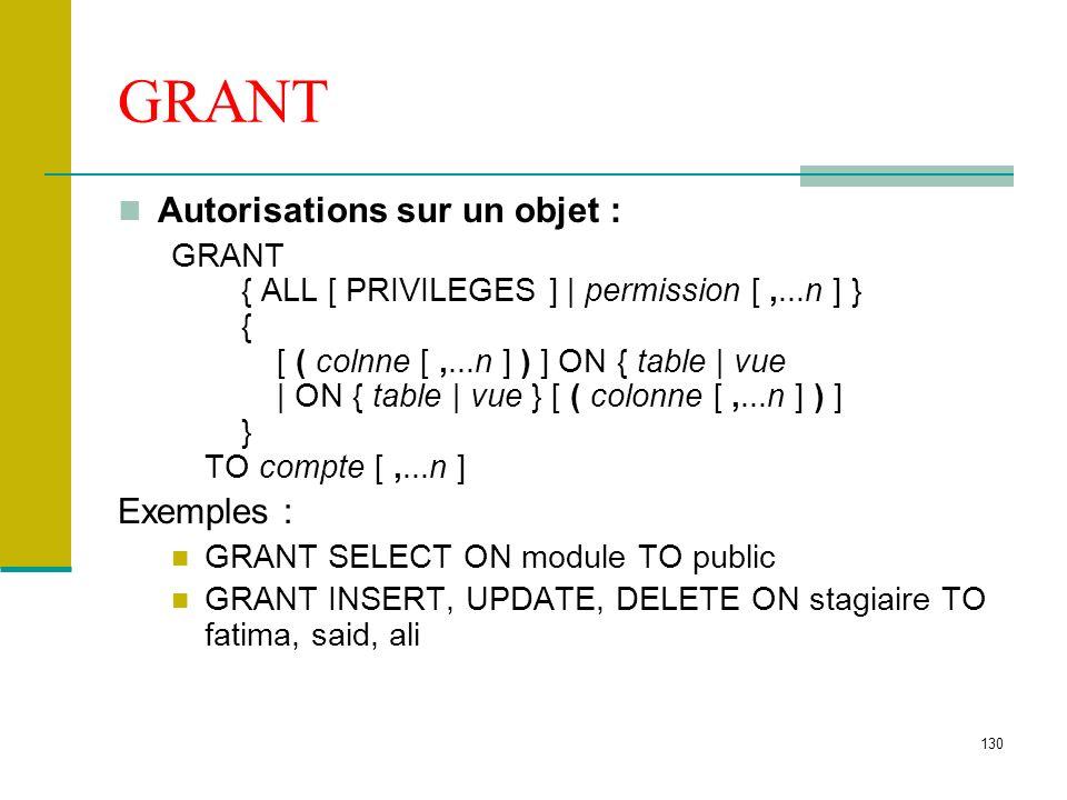 GRANT Autorisations sur un objet : Exemples :