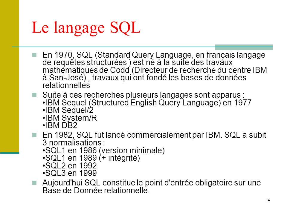 Le langage SQL