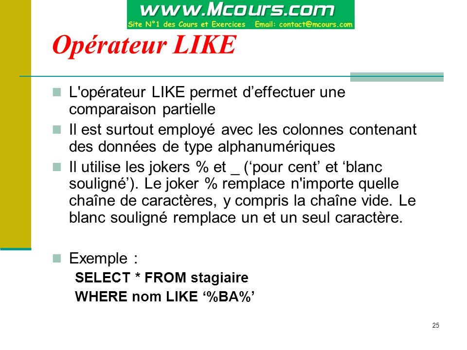 Opérateur LIKE L opérateur LIKE permet d'effectuer une comparaison partielle.