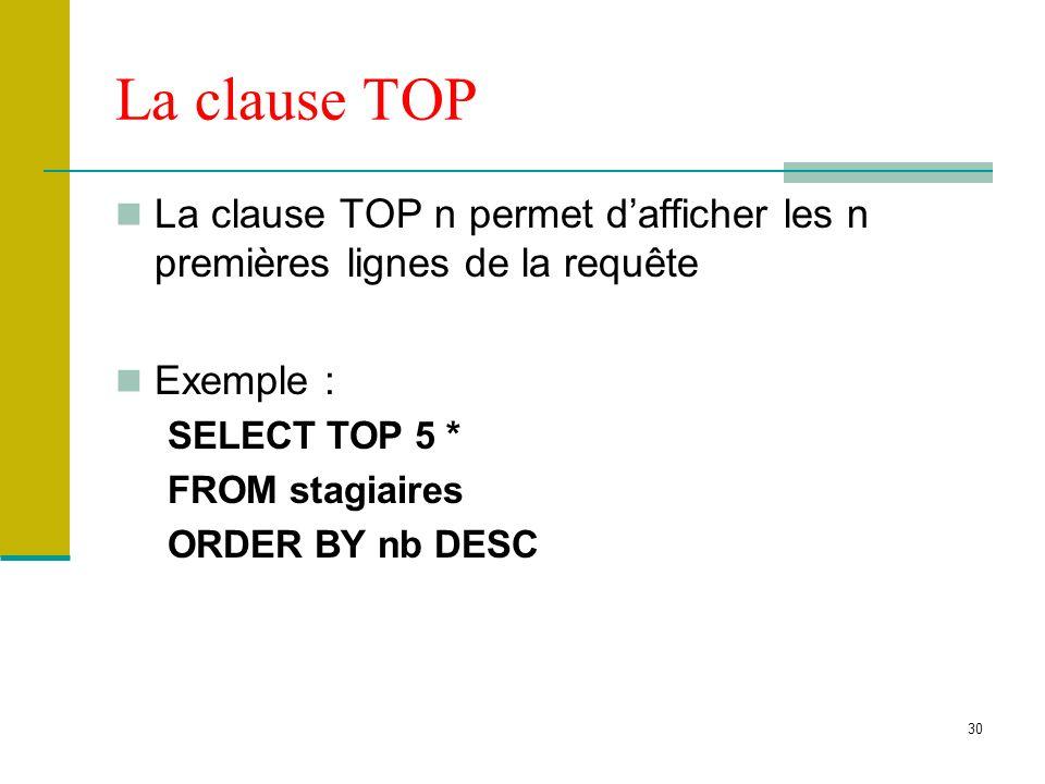 La clause TOP La clause TOP n permet d'afficher les n premières lignes de la requête. Exemple : SELECT TOP 5 *