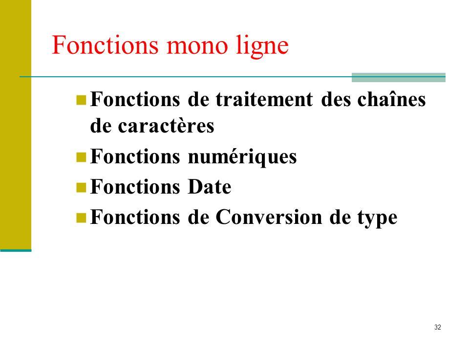 Fonctions mono ligne Fonctions de traitement des chaînes de caractères
