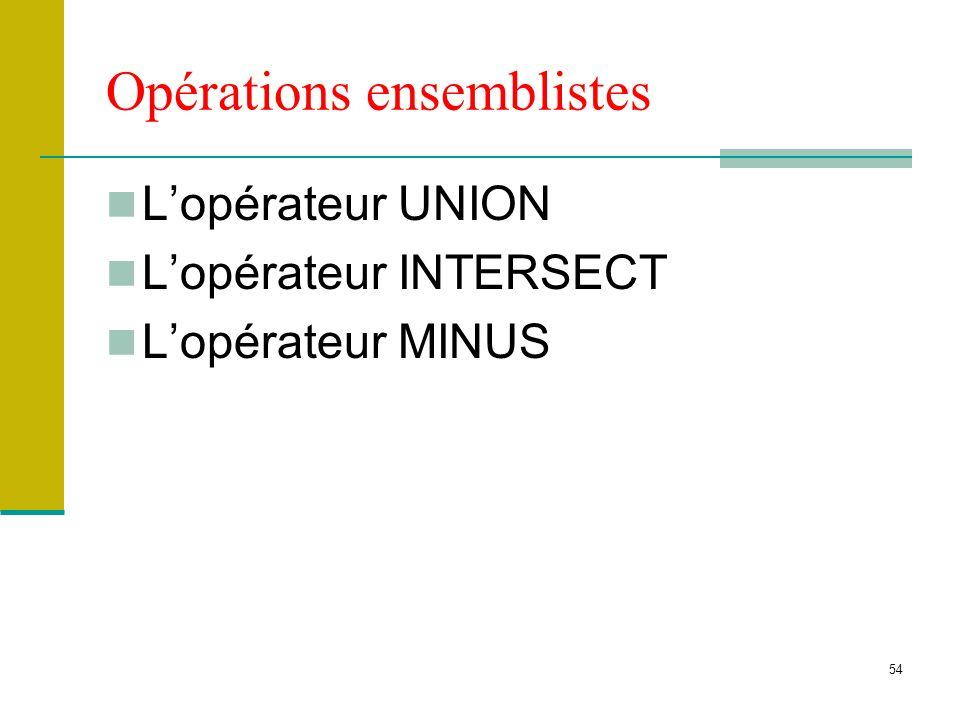 Opérations ensemblistes