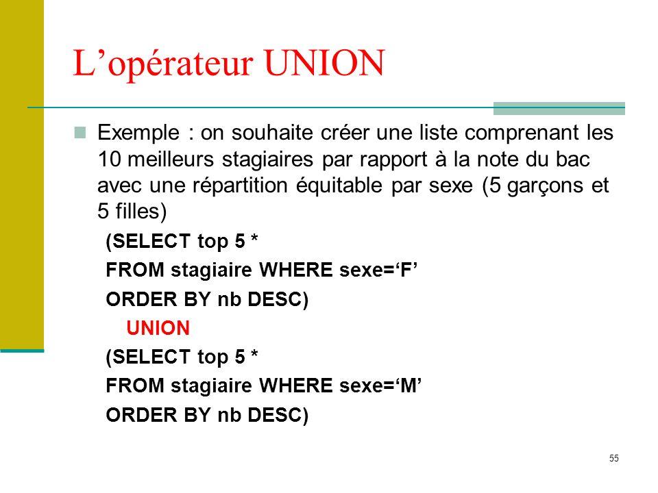L'opérateur UNION