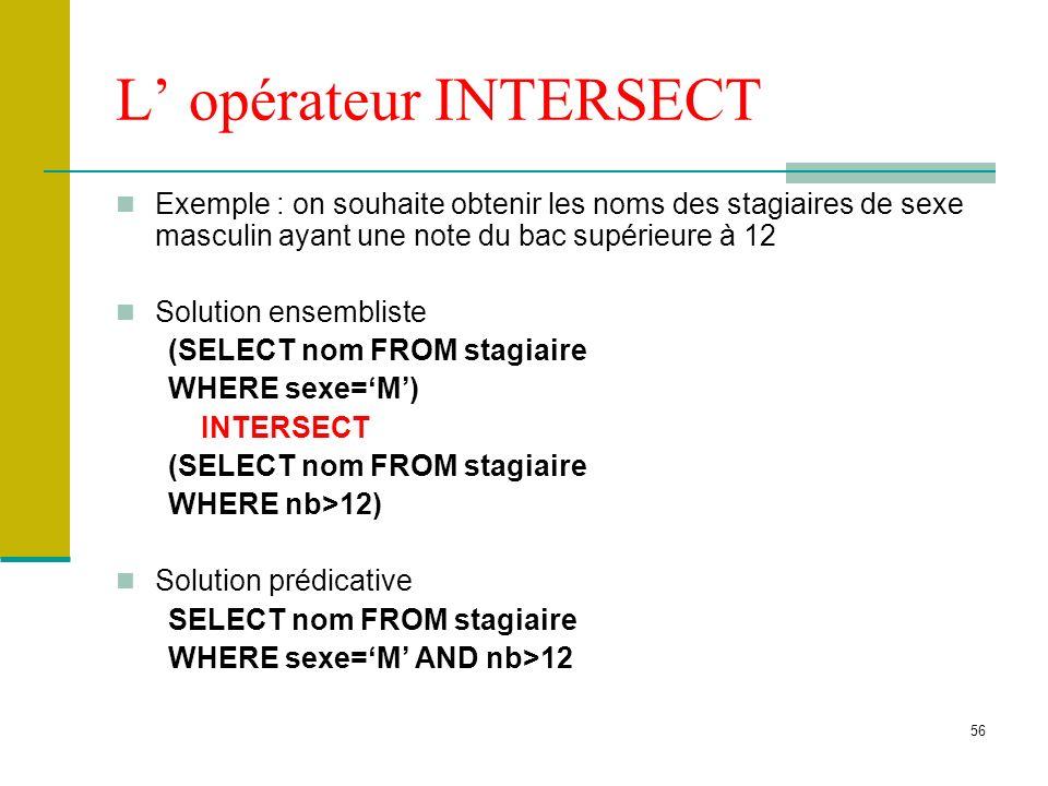 L' opérateur INTERSECT
