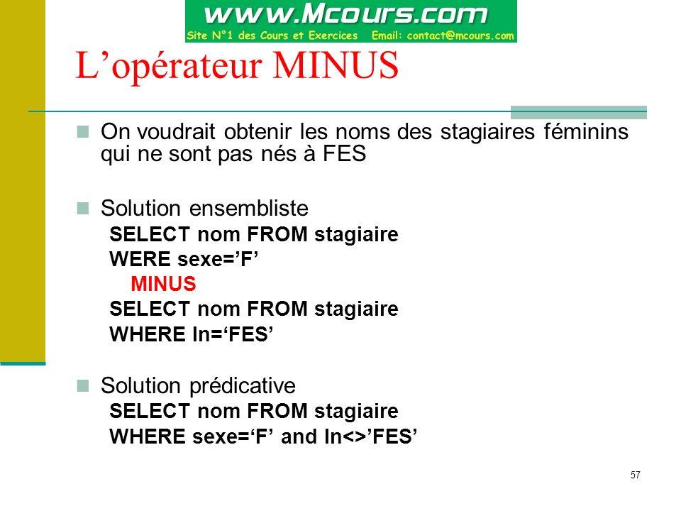 L'opérateur MINUS On voudrait obtenir les noms des stagiaires féminins qui ne sont pas nés à FES. Solution ensembliste.