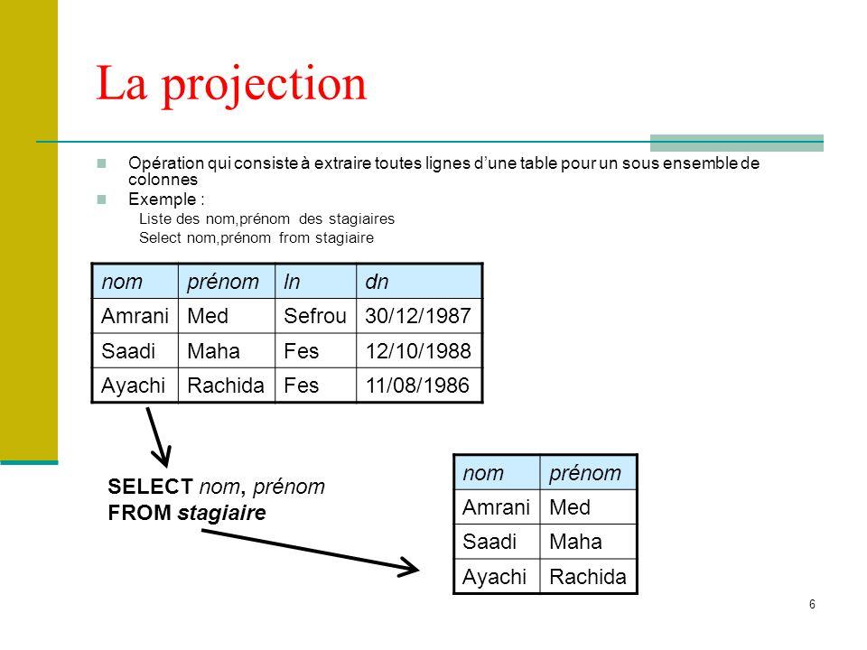 La projection nom prénom ln dn Amrani Med Sefrou 30/12/1987 Saadi Maha