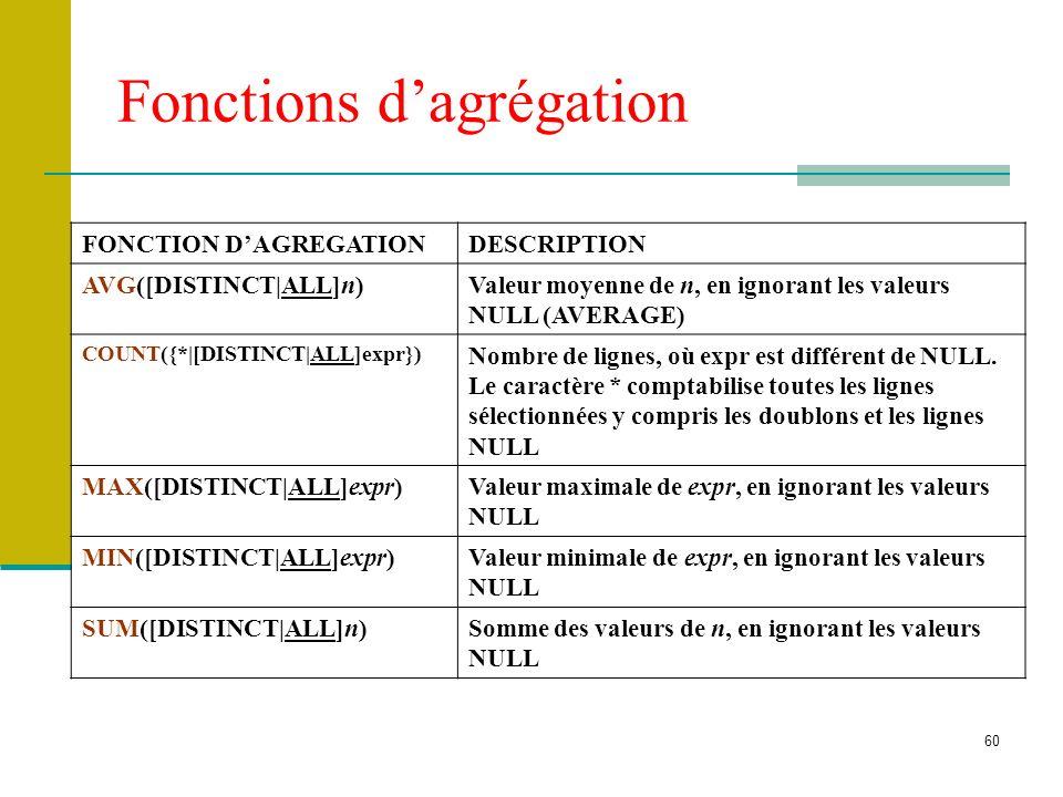 Fonctions d'agrégation