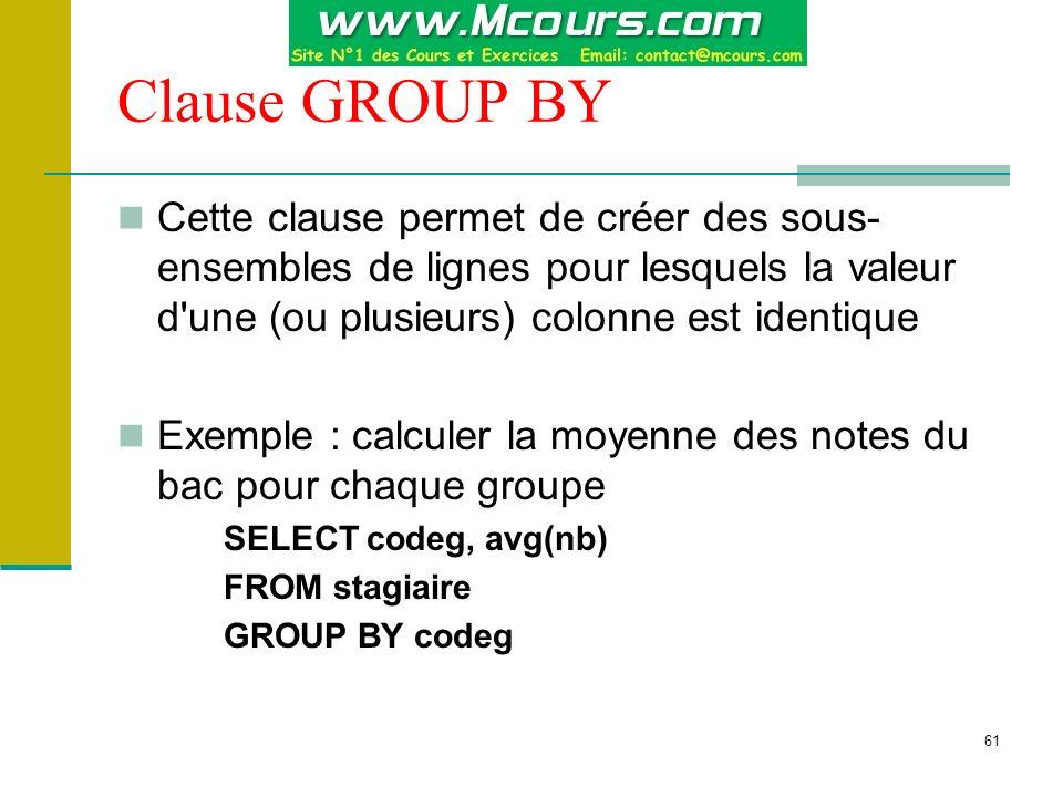 Clause GROUP BY Cette clause permet de créer des sous-ensembles de lignes pour lesquels la valeur d une (ou plusieurs) colonne est identique.