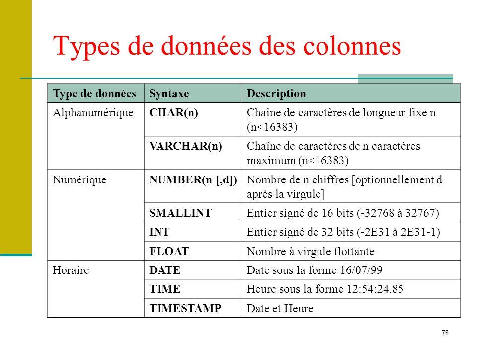 Types de données des colonnes
