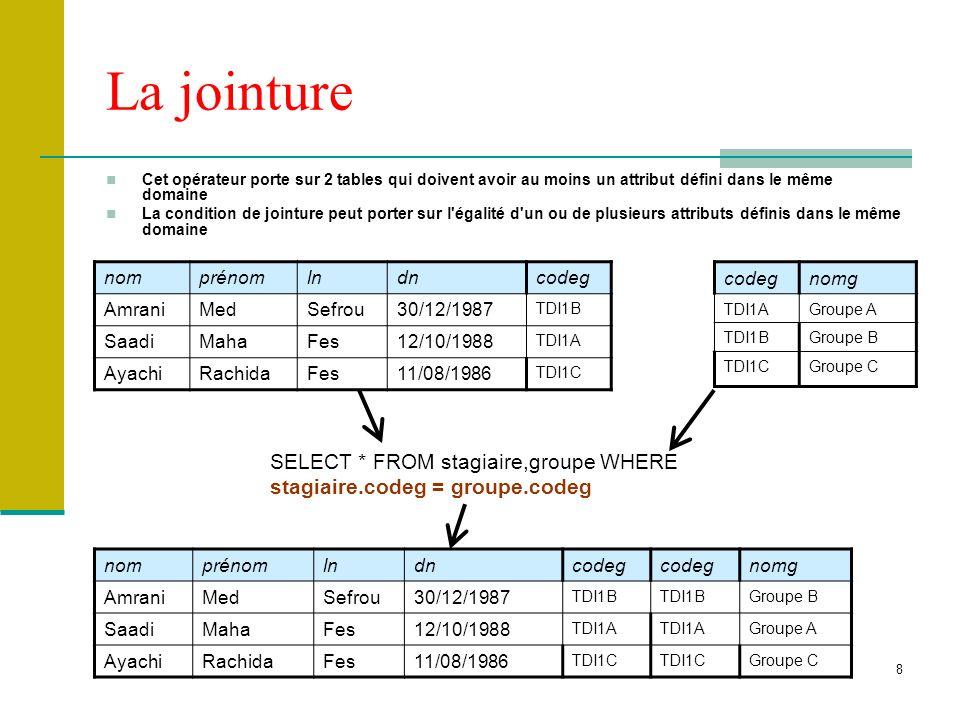 La jointure Cet opérateur porte sur 2 tables qui doivent avoir au moins un attribut défini dans le même domaine.