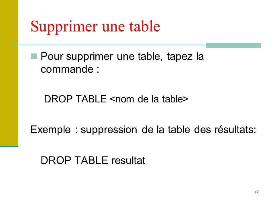 Supprimer une table Pour supprimer une table, tapez la commande :